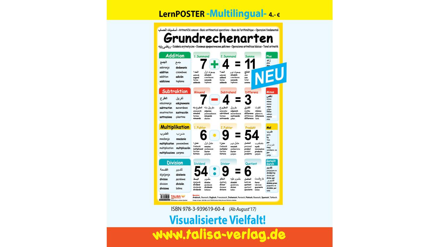Logo Mehrsprachig! GrundrechenartenLernPOSTER