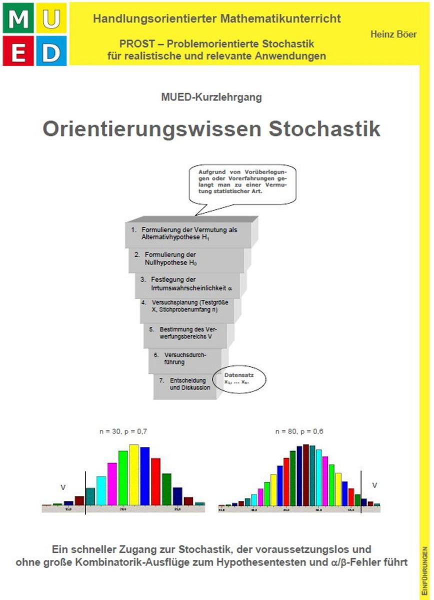 Logo Stochastik - Sammlung 1