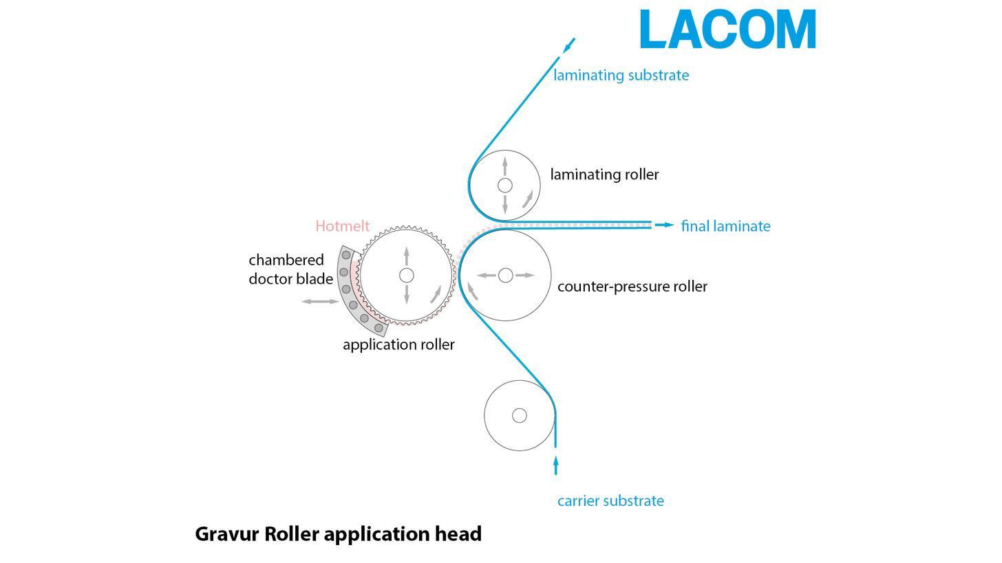 Logo Gravure-Roller