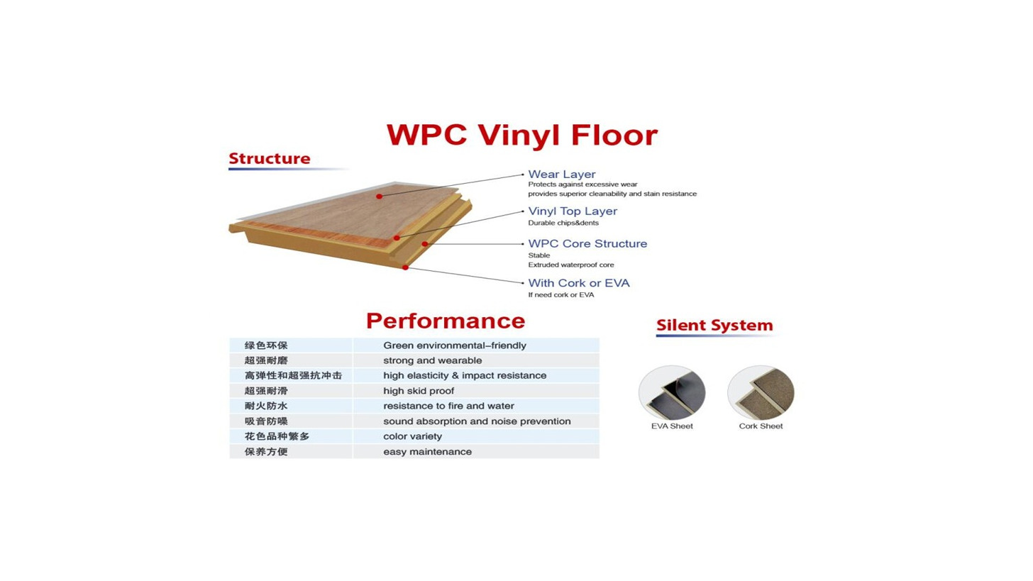 Logo WPC vinyl flooring