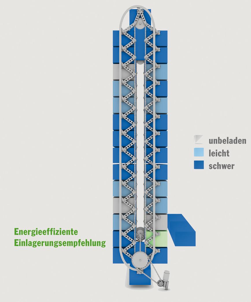 Logo Hänel Eco Load - intelligentes Energie-Management