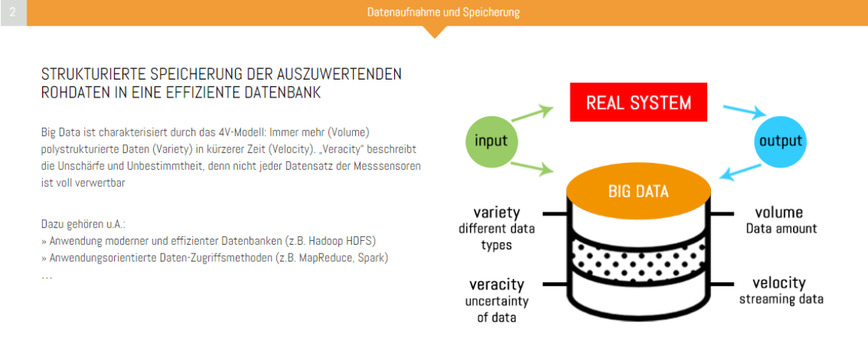 Logo Big Data Analytics for sensor data