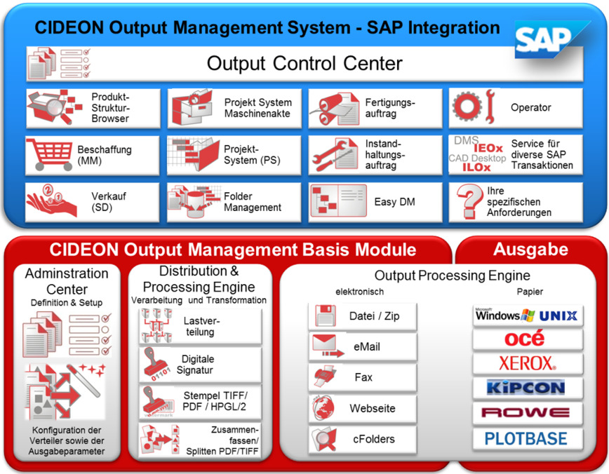 Logo CIDEON Output Management für SAP