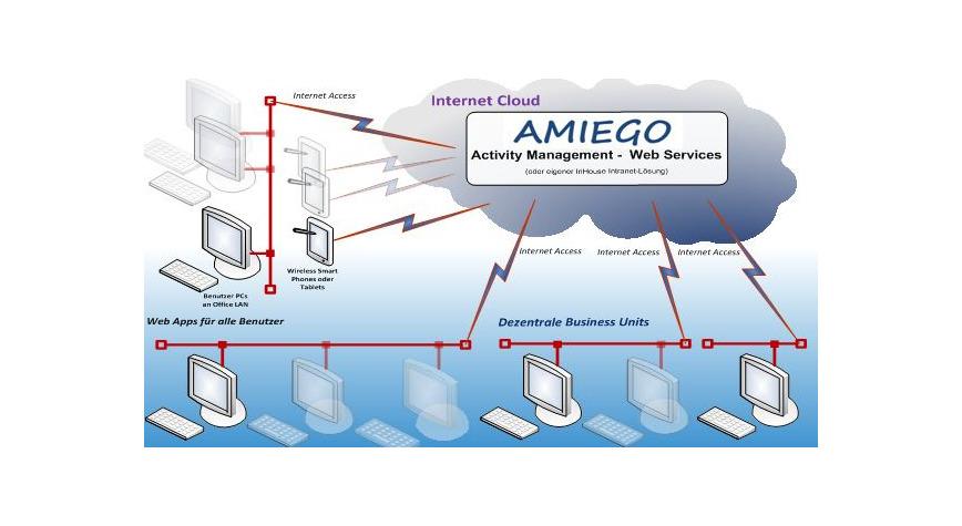 Logo AMIEGO