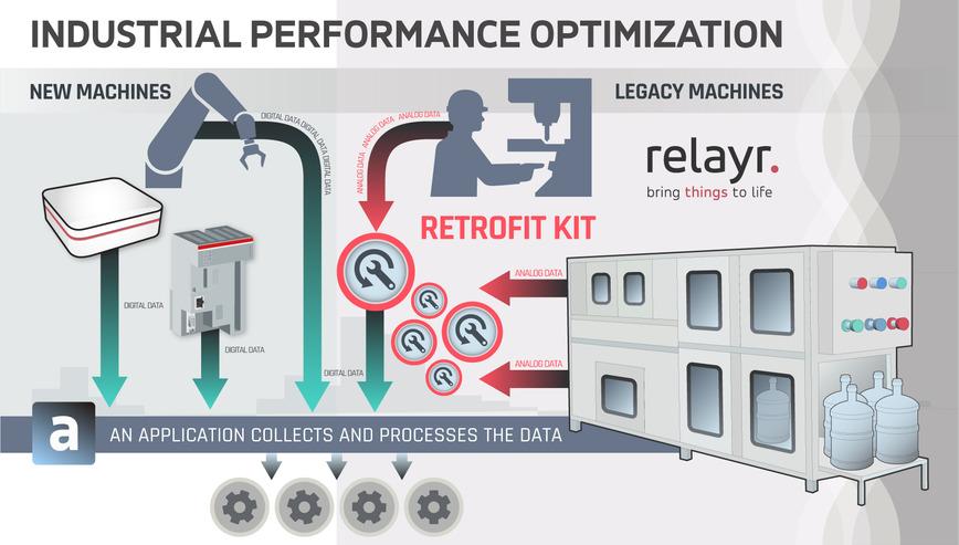 Logo Industrial Performance Optimization