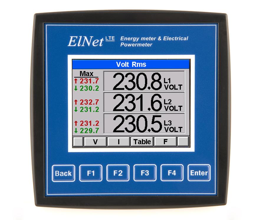 Logo ELNet LTE Energy powermeter