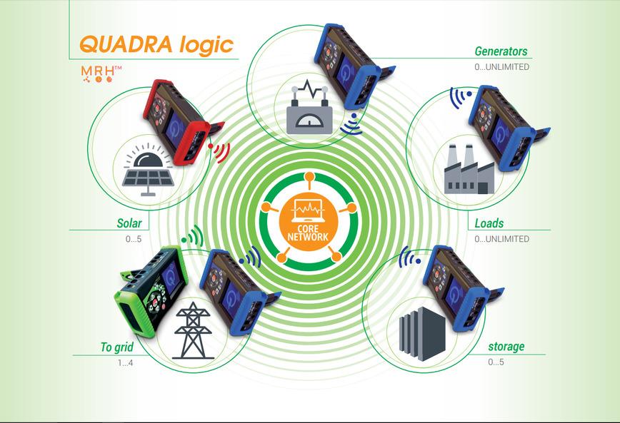 Logo NanoVIP QUADRA