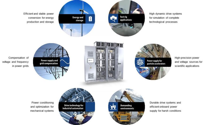 Logo PowerTech Frequency Converters