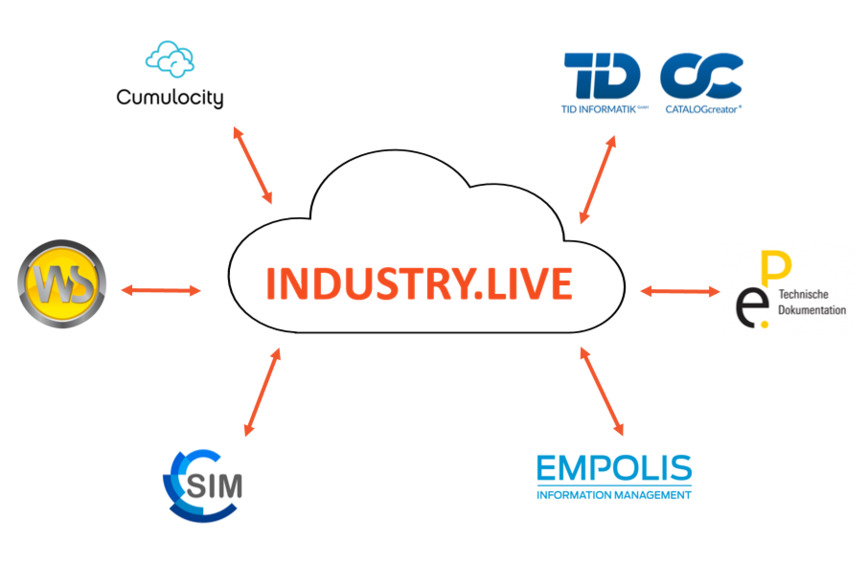 Logo industry.live