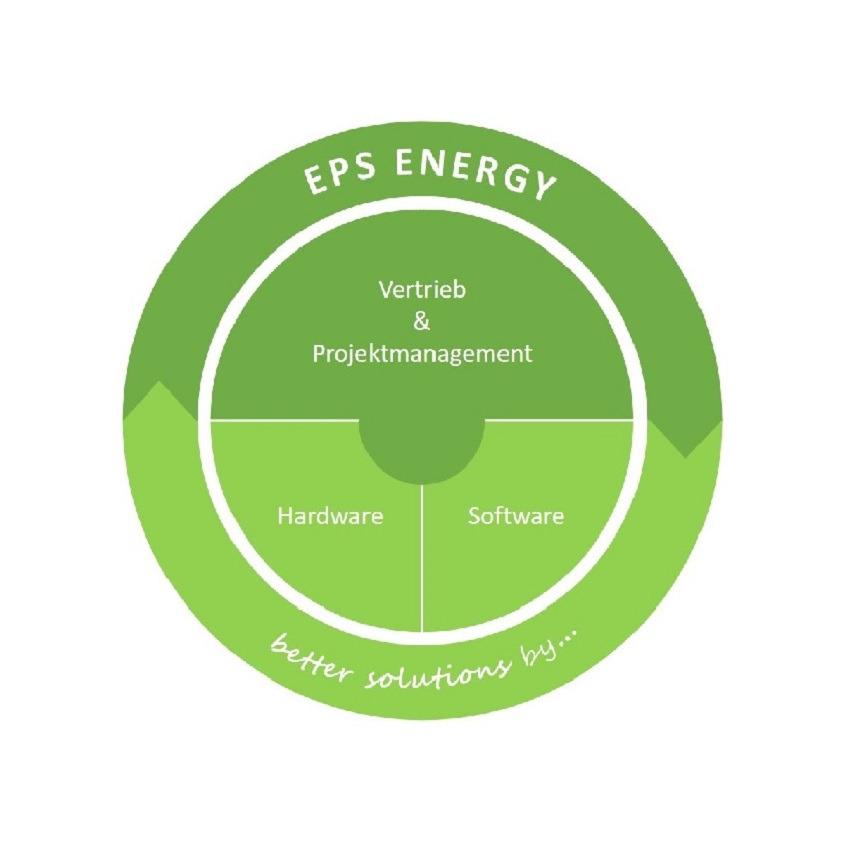 "Logo ""Energie-Management 4.0"""