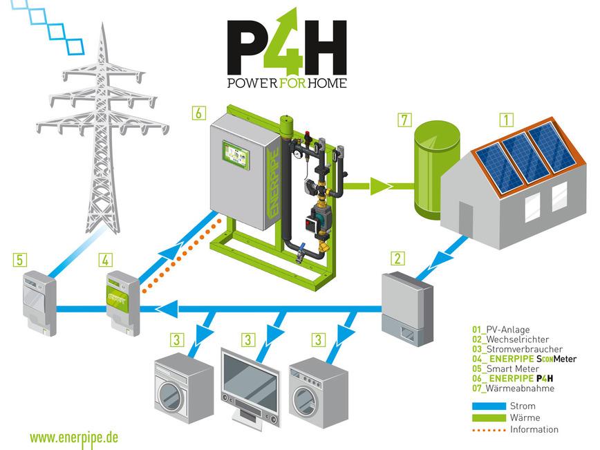 Logo Power-for-Home