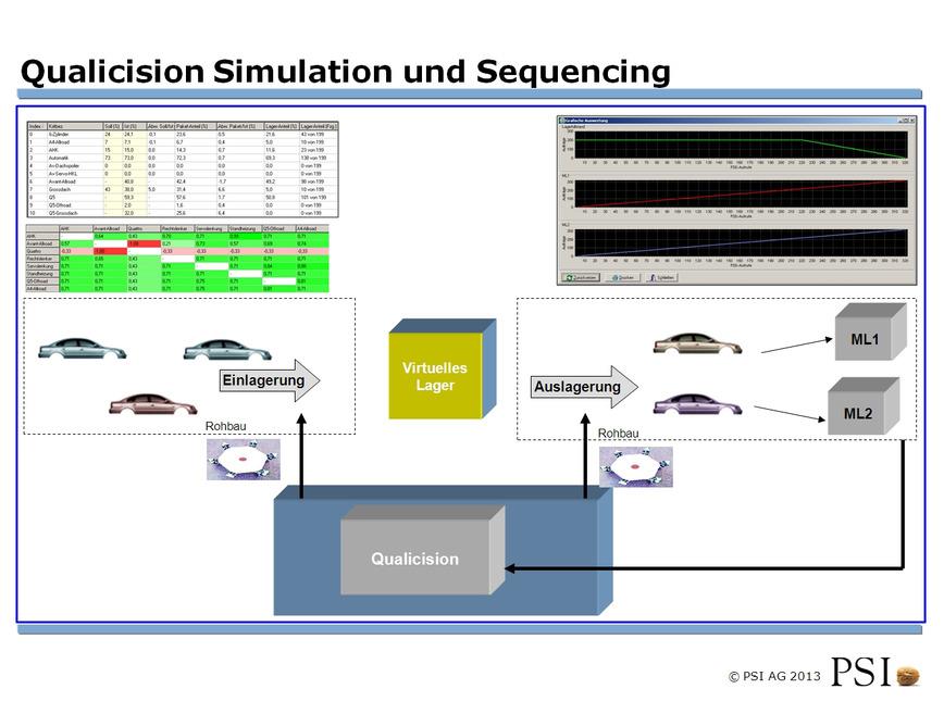 Logo Qualicision®-Sequencing