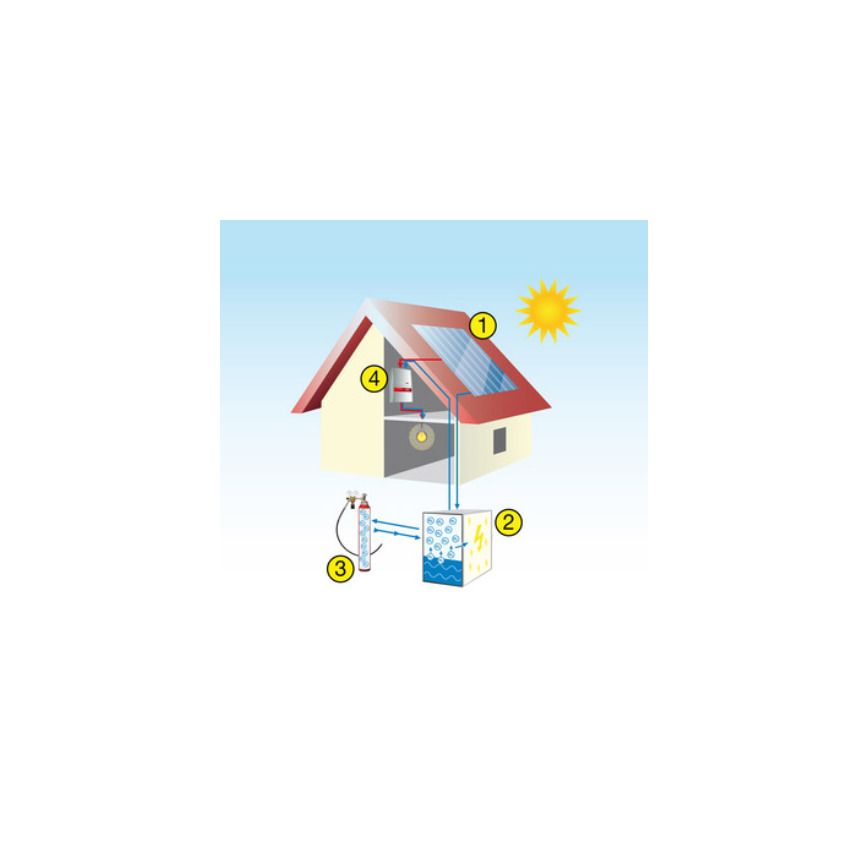 Logo Die Fronius Energiezelle Stationär
