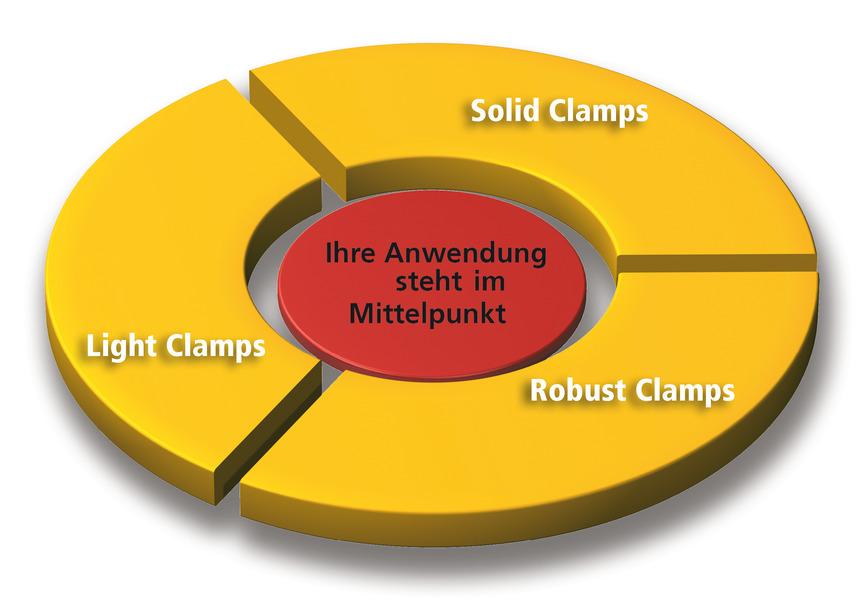 Logo Auswahlhilfe Rohrverbinder/Klemmverbinder