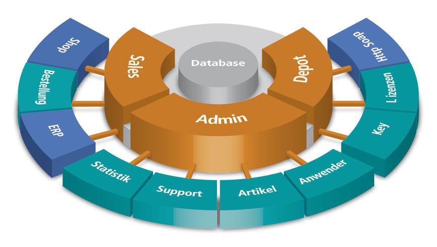 Logo Hochverfügbare Cloud-Lösung