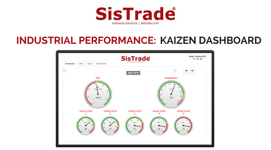 Logo Industrial Performance Software