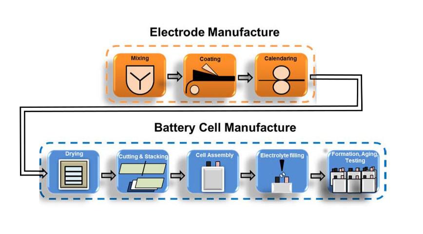 Logo Batteriespeicher