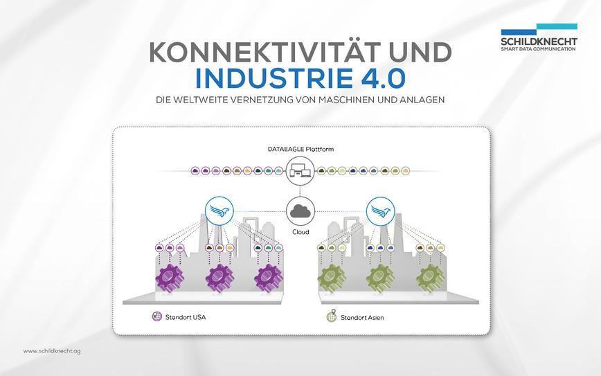 Logo 5 Gang - 5G für die Industrie