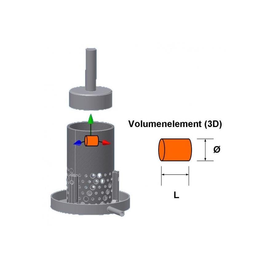 Logo Probenentnahmemethode für Sekundärstoffe