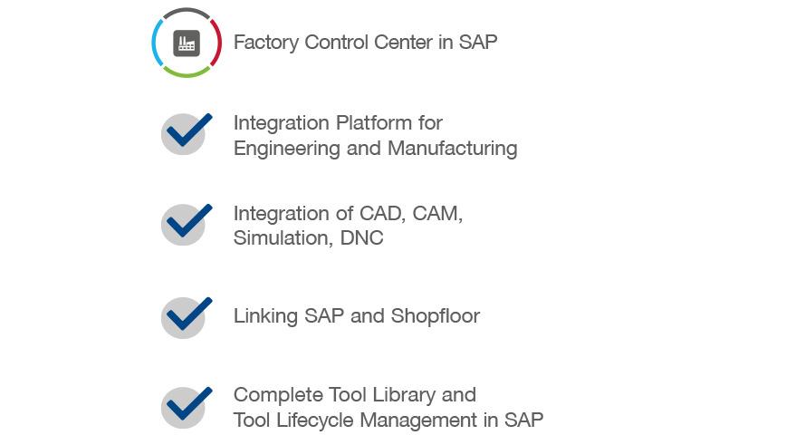 Logo Factory Control Center