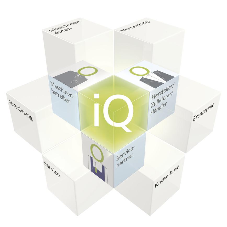 Logo WERKBLiQ - Der Maschinen-Manager. Mit IQ