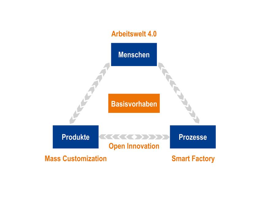 Logo Mass Customization