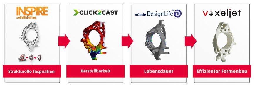 Logo Design für die Innovative Fertigung