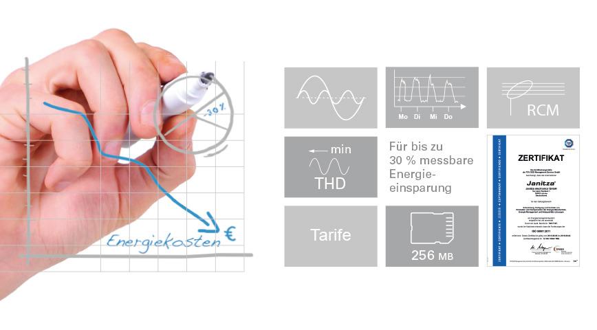 Logo Energiemanagement Systeme