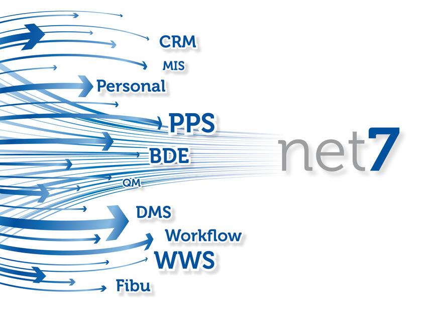 Logo net7