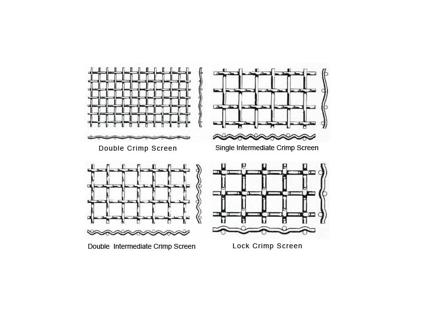Logo Stainless Steel Crimped Wire Mesh