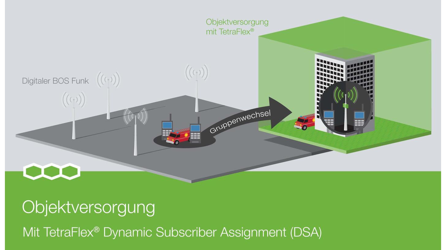 Logo TetraFlex® Dynamic Subscriber Assignment