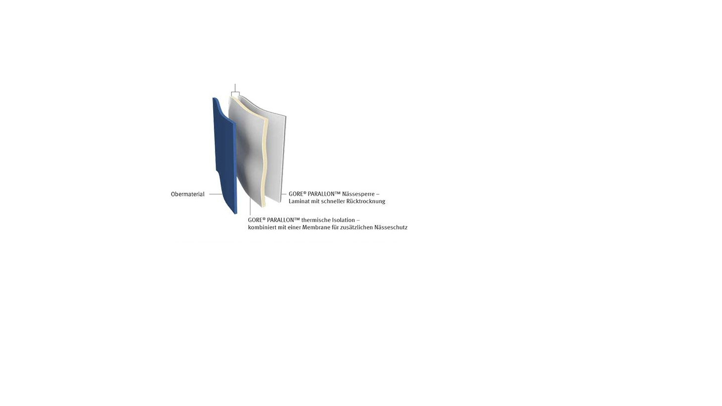 Logo GORE® PARALLON™ System