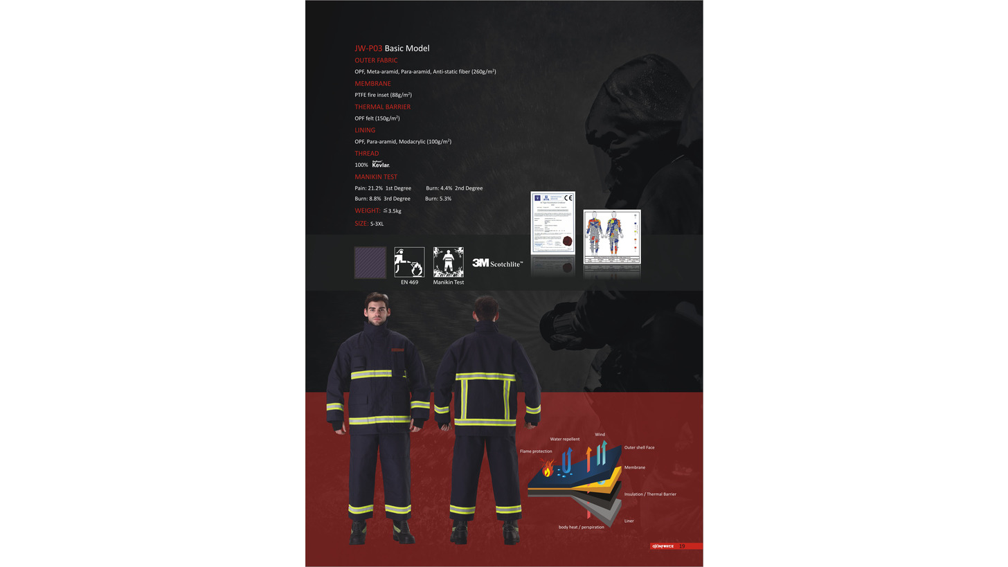 Logo Oxinforce Firesuit- P03
