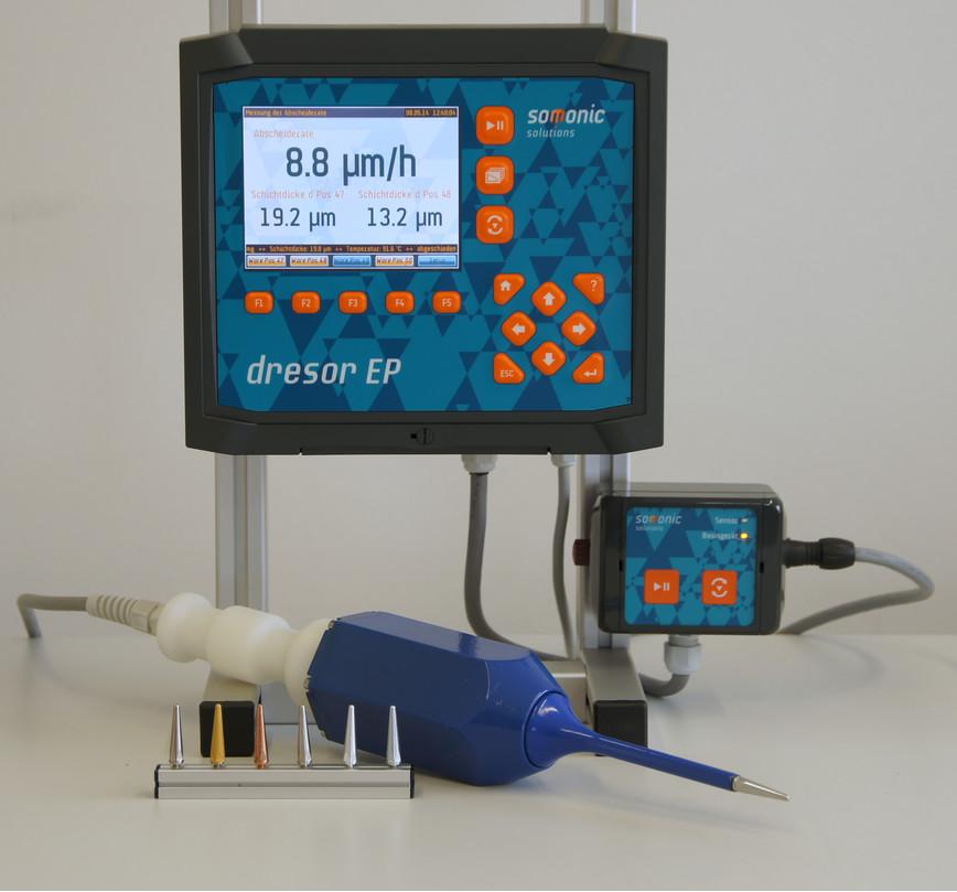 Logo Online-Messgerät für die Galvanotechnik