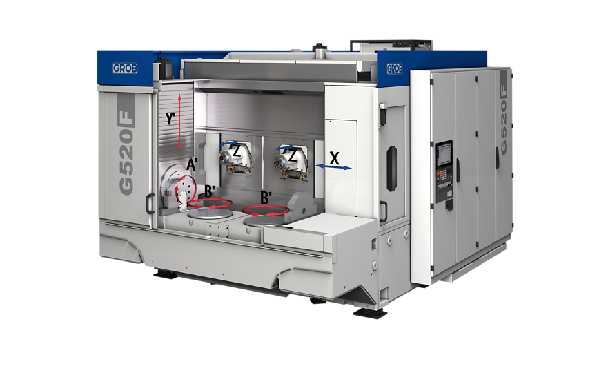 Logo machining centers for frame structure parts - G520F