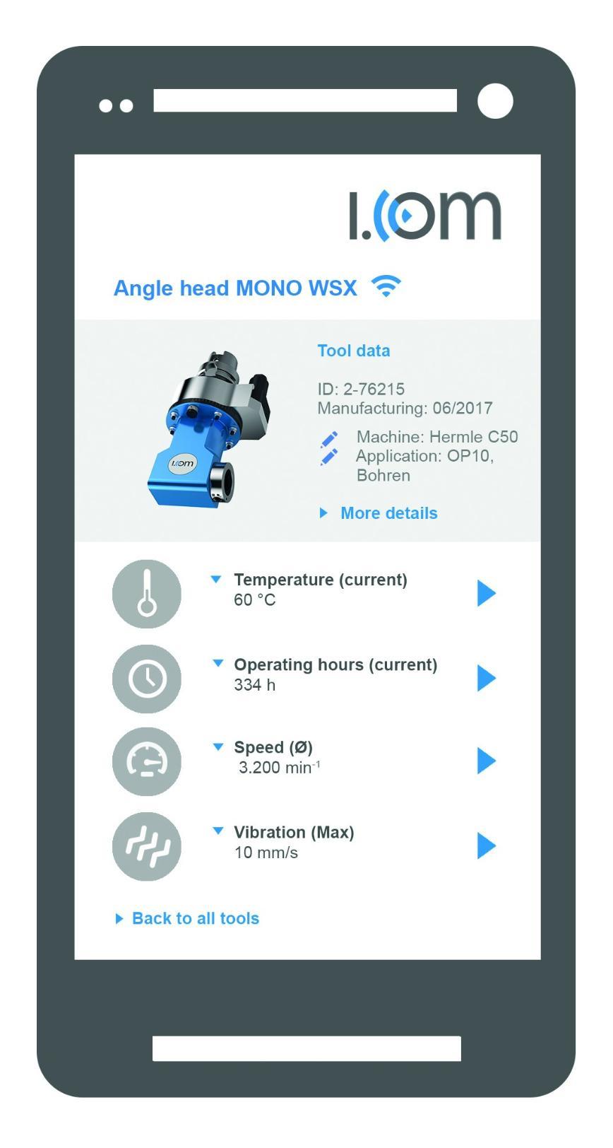 Logo Werkzeugsystem, modular - Industrie 4.0 Applikation BENZ i.com