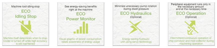 Logo CNC-Steuerung für spanabhebende Maschinen - ECO suite