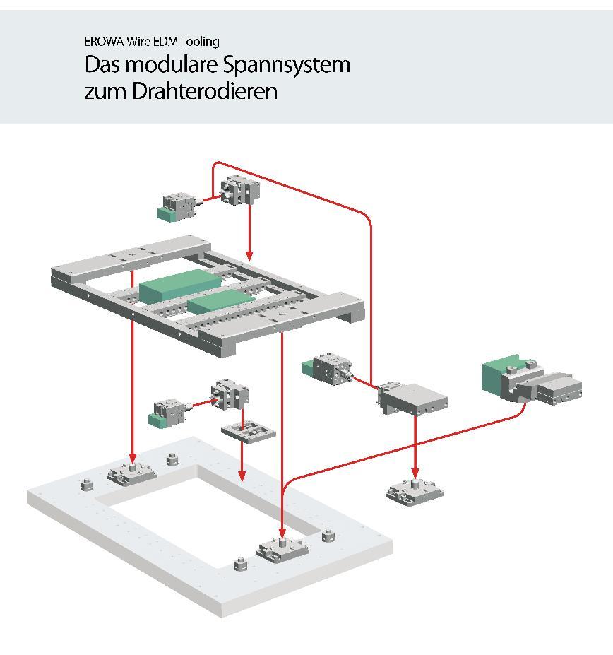 Logo Chucking system - EROWA Wire EDM Tooling
