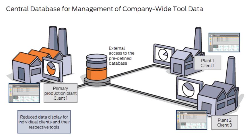 Logo Software zur Betriebsmittelverwaltung - TDM Mandantenverwaltung