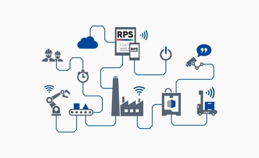 Logo Software für Auftragsabwicklung (ERP) - RPS / ERP