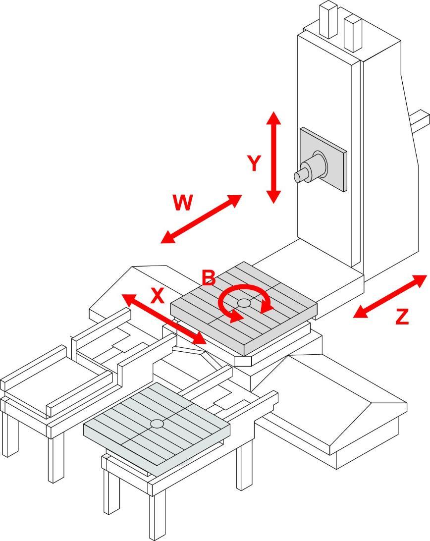 Logo Horizontal machining centre - Scharmann ECOFORCE