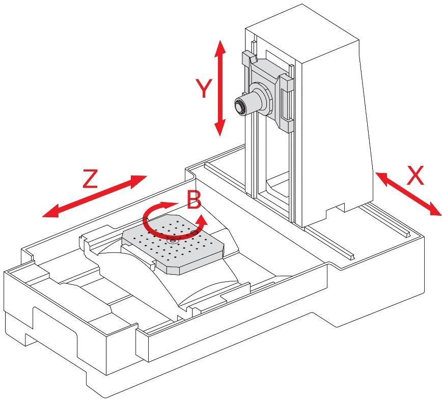 Logo Horizontal machining centre - SIP SPC 7120 / 7140