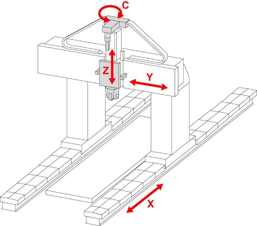 Logo portal machining center in gantry design - Droop+Rein G/GF