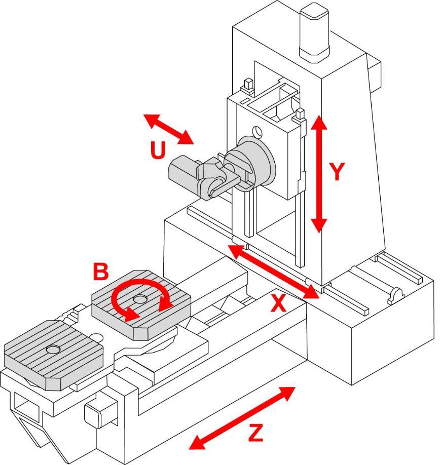 Logo Horizontal machining centre - Heckert DBF 630 / 800