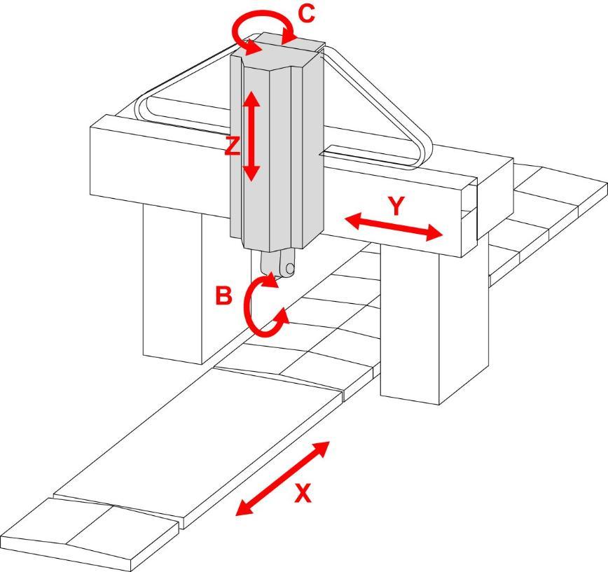 Logo portal machining center - Droop+Rein TFS