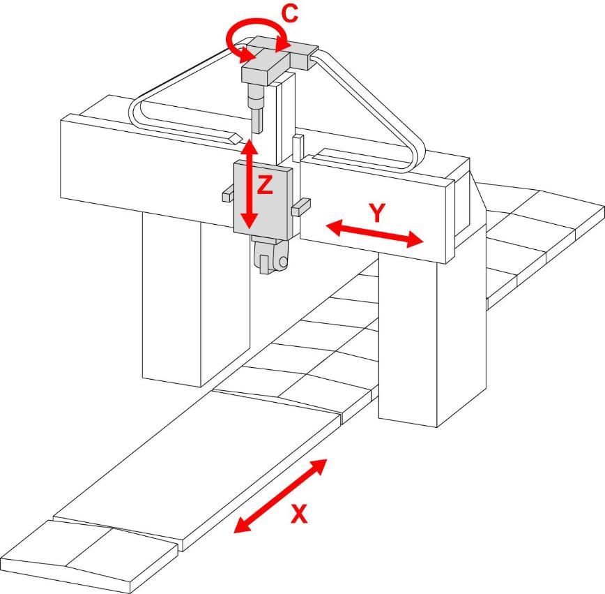 Logo portal machining center - Droop+Rein T/TF