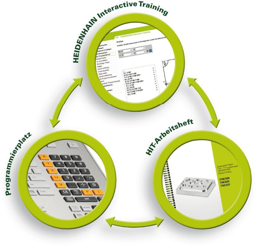 Logo Training centres - HIT – HEIDENHAIN Interactive Training
