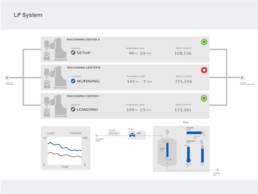 Logo Prozessvisualisierung und Anlagen-Monitoring   - Web HMI