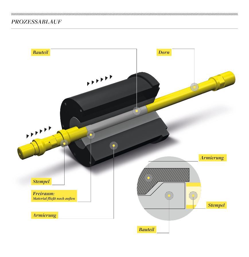 Logo Flexibles Fertigungssystem für Rohre und Profile - Tube+