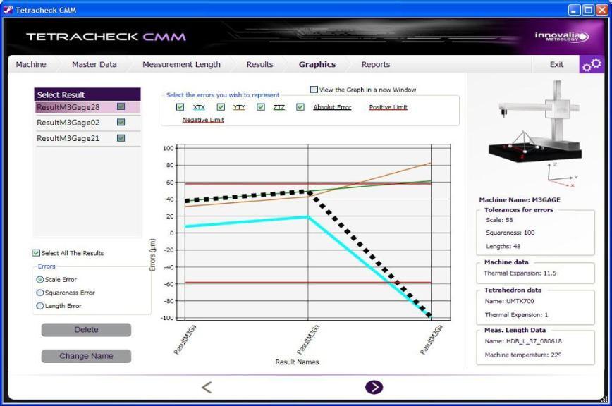 Logo Verification Software for CMM - Tetracheck